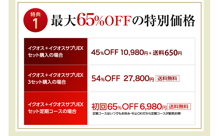 特典1 最大77%OFFの特別価格